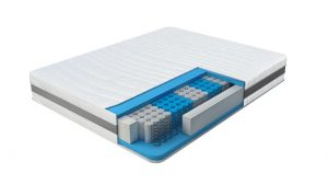Matras-pocketvering-7-Comfort-Optimum-5
